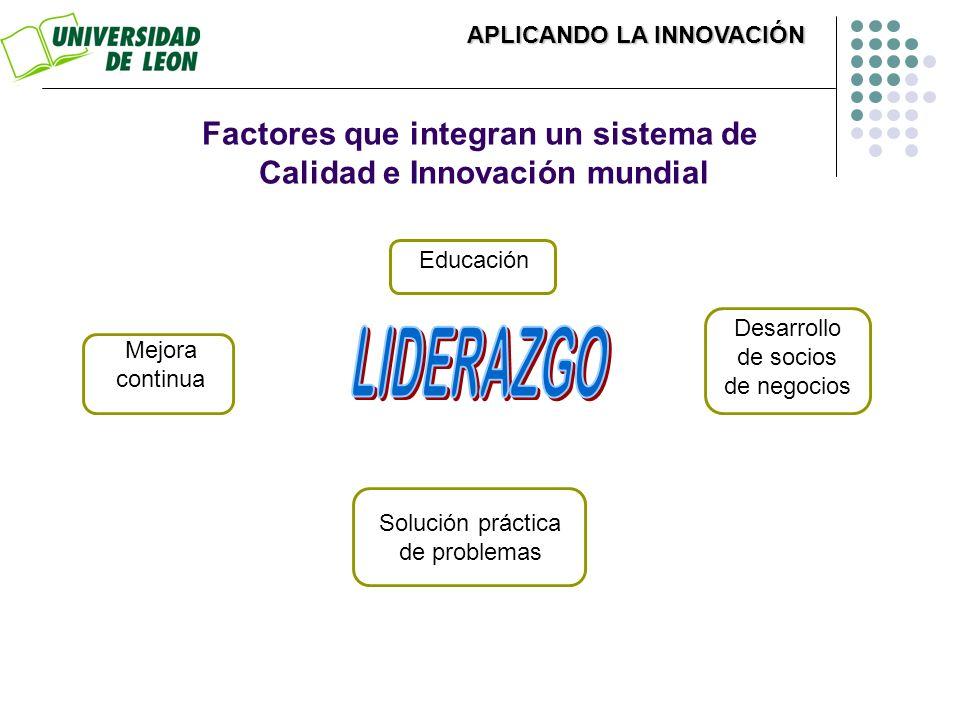 Factores que integran un sistema de Calidad e Innovación mundial Desarrollo de socios de negocios Mejora continua Solución práctica de problemas Educa