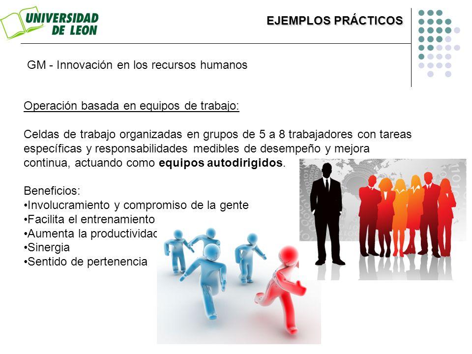 GM - Innovación en los recursos humanos Operación basada en equipos de trabajo: Celdas de trabajo organizadas en grupos de 5 a 8 trabajadores con tare