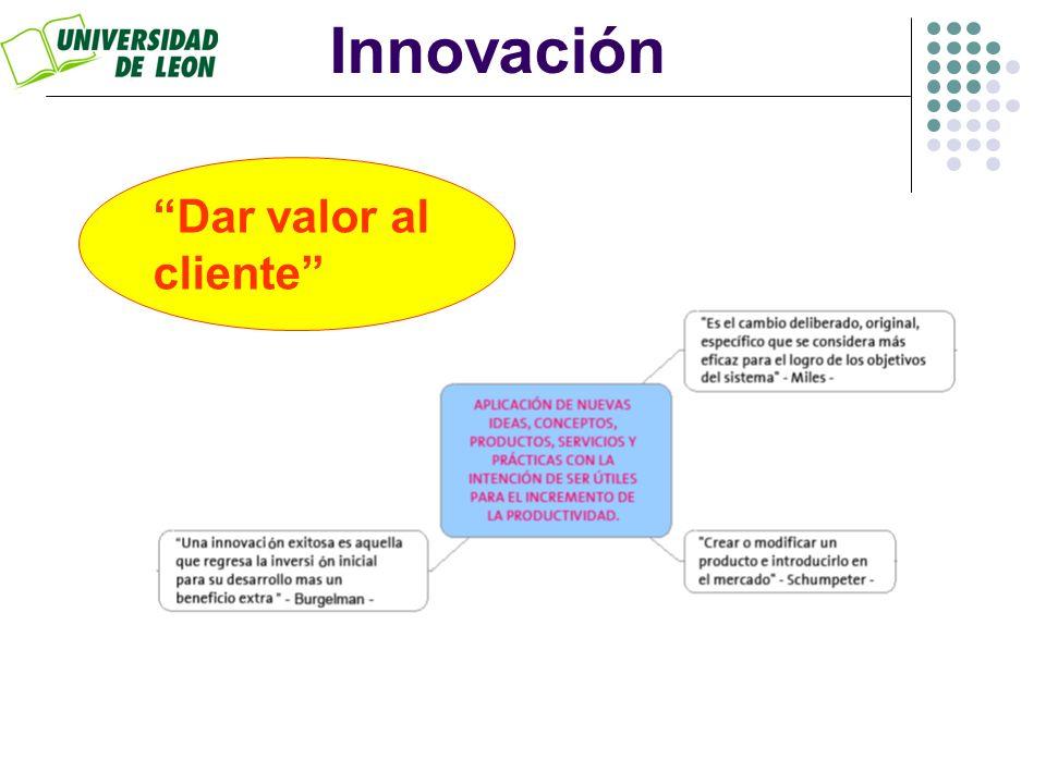 Innovación Dar valor al cliente