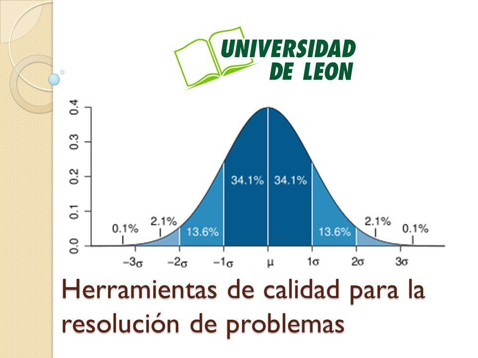 Secuencia de resolución del problema 5.