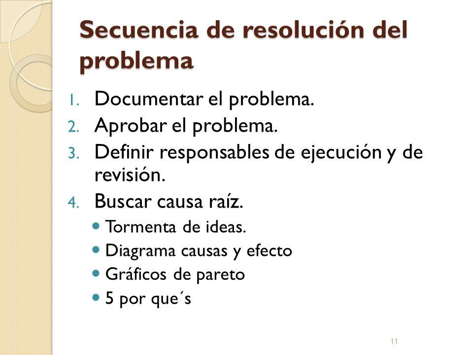 Secuencia de resolución del problema 1. Documentar el problema. 2. Aprobar el problema. 3. Definir responsables de ejecución y de revisión. 4. Buscar