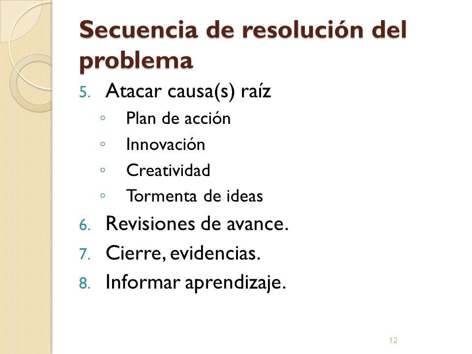 Secuencia de resolución del problema 5. Atacar causa(s) raíz Plan de acción Innovación Creatividad Tormenta de ideas 6. Revisiones de avance. 7. Cierr