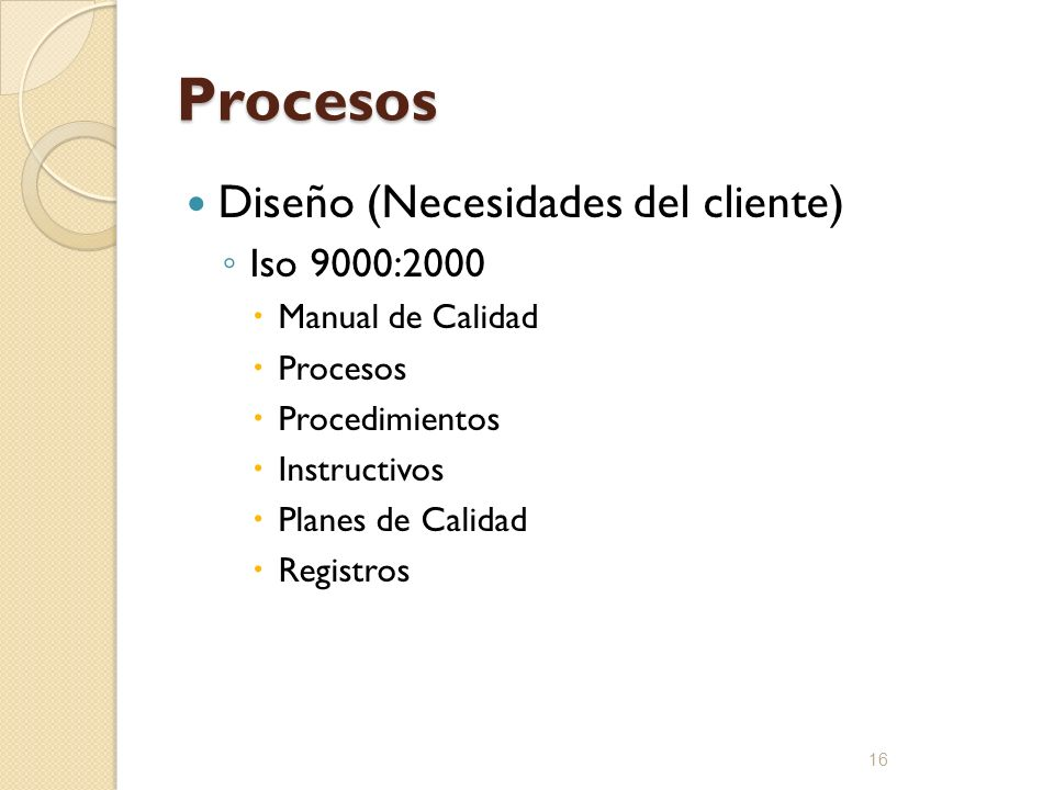 Procesos Diseño (Necesidades del cliente) Iso 9000:2000 Manual de Calidad Procesos Procedimientos Instructivos Planes de Calidad Registros 16