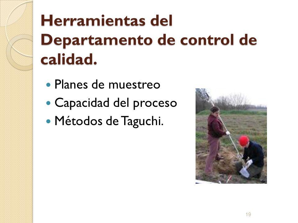 Herramientas del Departamento de control de calidad. Planes de muestreo Capacidad del proceso Métodos de Taguchi. 19