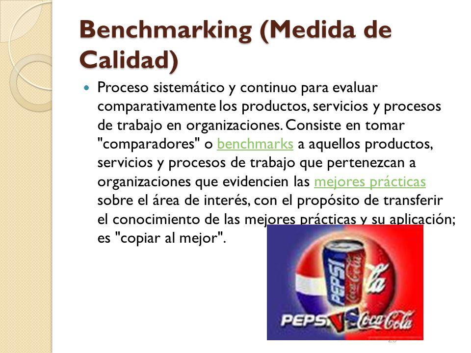Benchmarking (Medida de Calidad) Proceso sistemático y continuo para evaluar comparativamente los productos, servicios y procesos de trabajo en organi