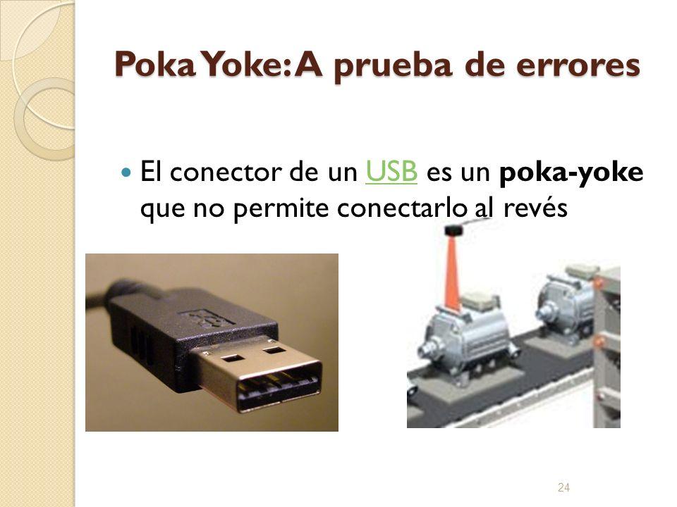 Poka Yoke: A prueba de errores El conector de un USB es un poka-yoke que no permite conectarlo al revésUSB 24
