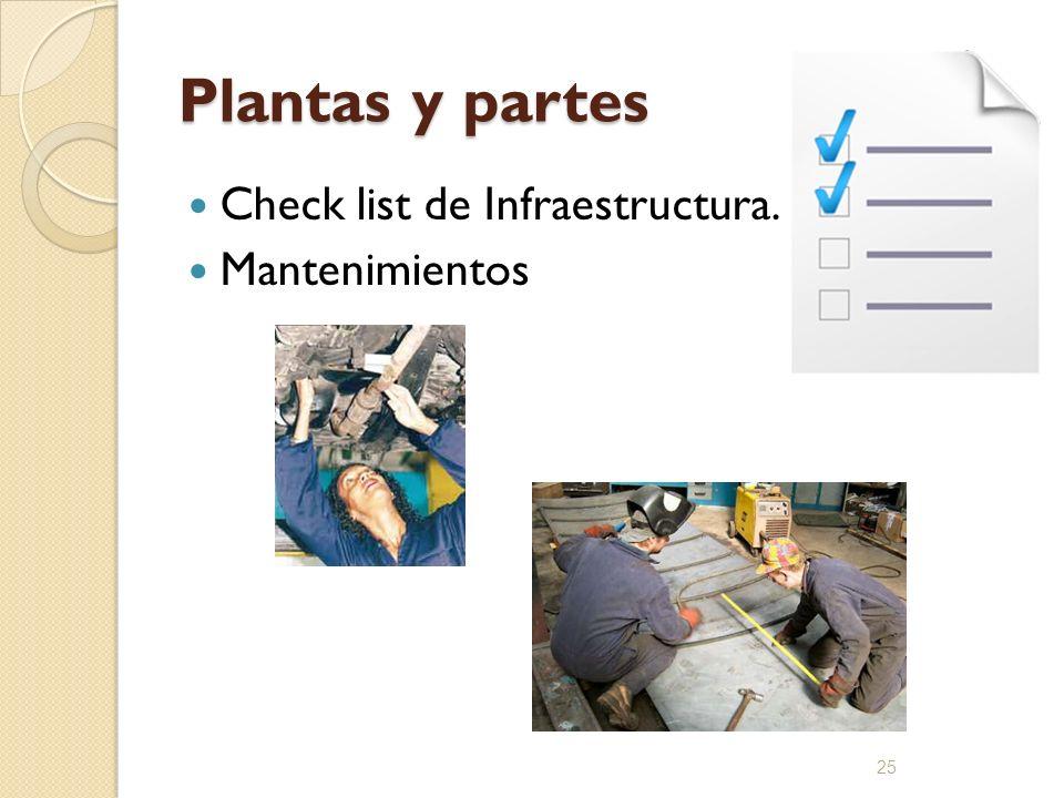 Plantas y partes Check list de Infraestructura. Mantenimientos 25