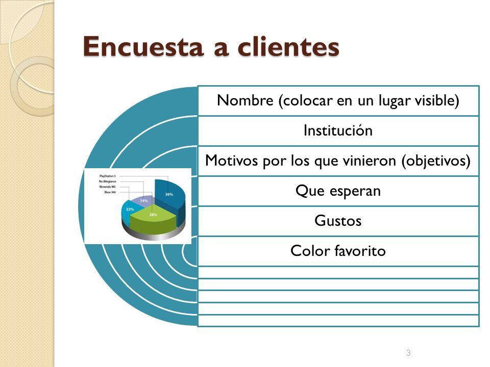 Personas: El cliente Las principales necesidades básicas de un cliente son: Ser comprendido.
