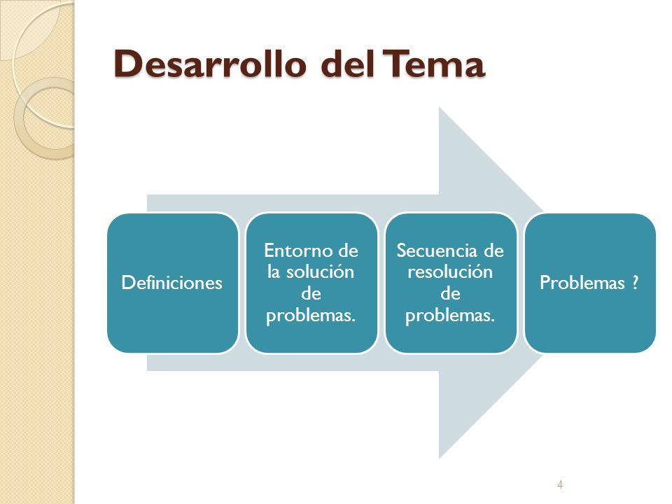 Desarrollo del Tema Definiciones Entorno de la solución de problemas. Secuencia de resolución de problemas. Problemas ? 4