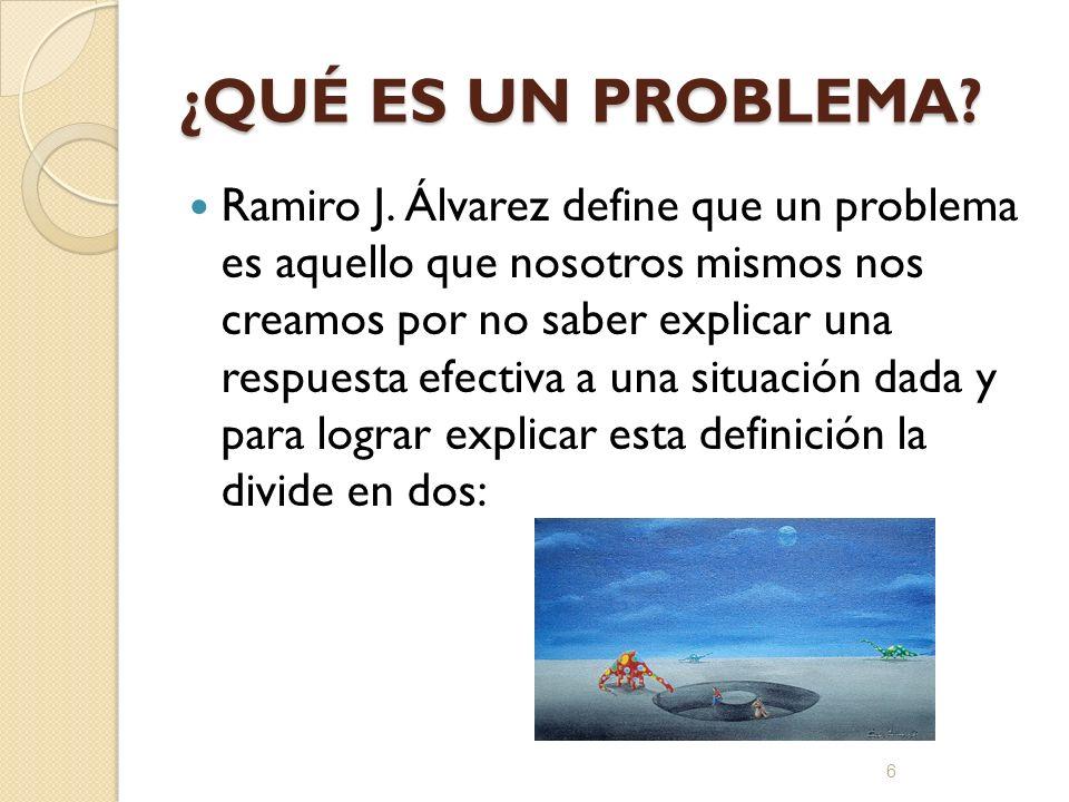 ¿QUÉ ES UN PROBLEMA? Ramiro J. Álvarez define que un problema es aquello que nosotros mismos nos creamos por no saber explicar una respuesta efectiva