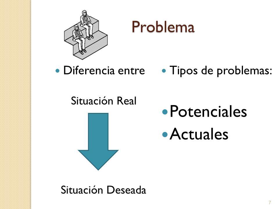 Planificación y control Circulo de Deming 18