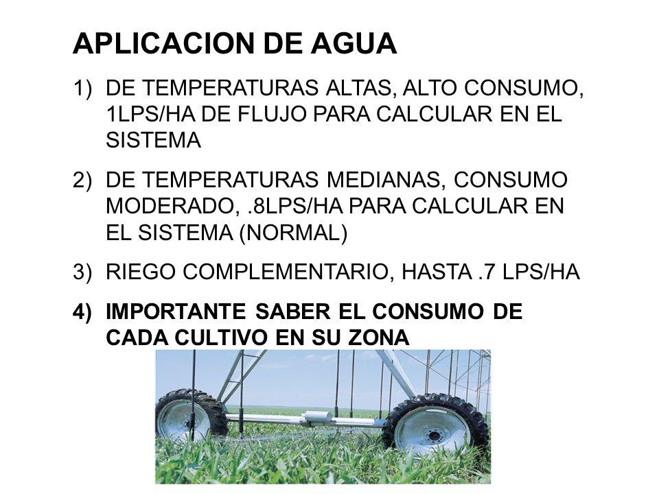 APLICACION DE AGUA 1)DE TEMPERATURAS ALTAS, ALTO CONSUMO, 1LPS/HA DE FLUJO PARA CALCULAR EN EL SISTEMA 2)DE TEMPERATURAS MEDIANAS, CONSUMO MODERADO,.8