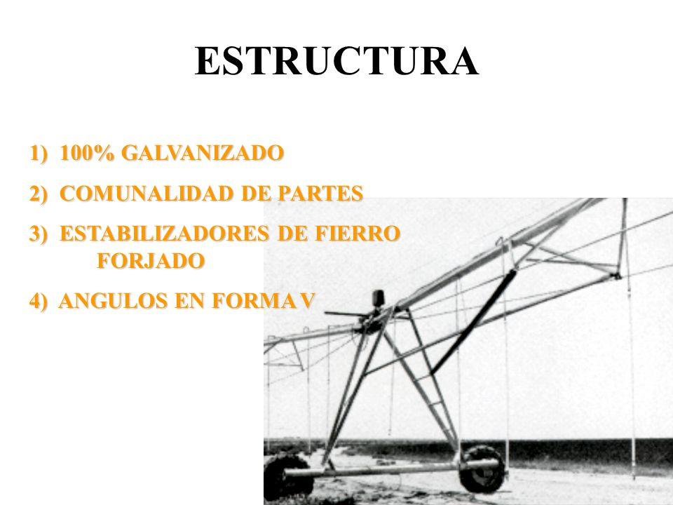 ESTRUCTURA 1) 100% GALVANIZADO 2) COMUNALIDAD DE PARTES 3) ESTABILIZADORES DE FIERRO FORJADO 4) ANGULOS EN FORMA V