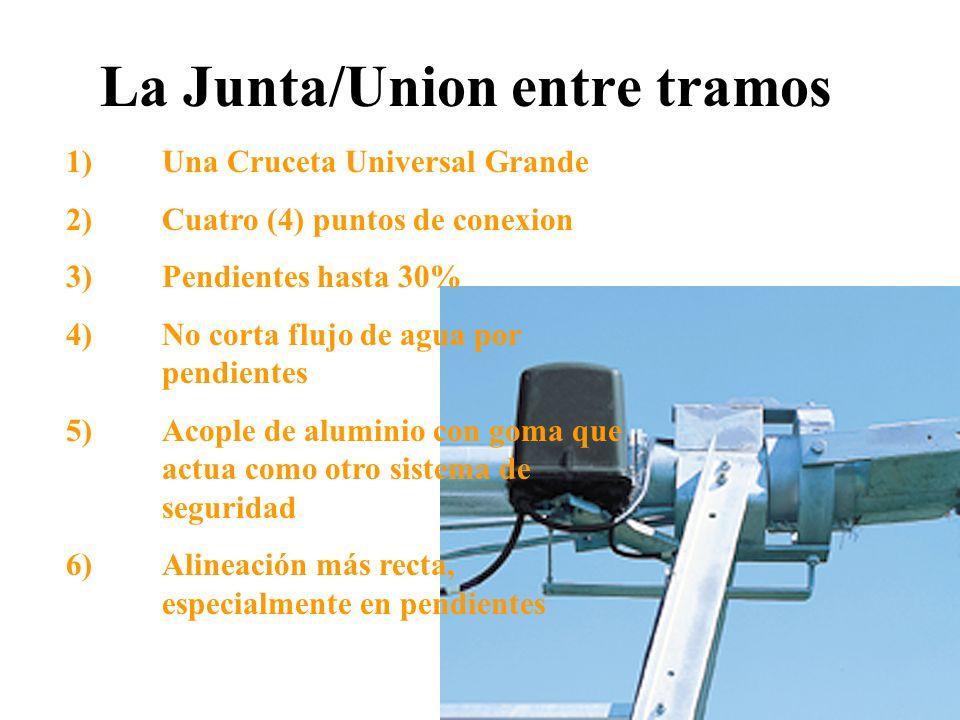La Junta/Union entre tramos 1)Una Cruceta Universal Grande 2)Cuatro (4) puntos de conexion 3)Pendientes hasta 30% 4)No corta flujo de agua por pendien