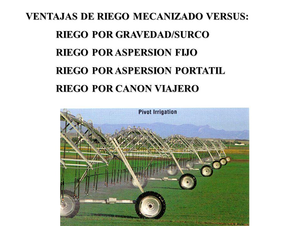 VENTAJAS DE RIEGO MECANIZADO VERSUS: RIEGO POR GRAVEDAD/SURCO RIEGO POR ASPERSION FIJO RIEGO POR ASPERSION PORTATIL RIEGO POR CANON VIAJERO