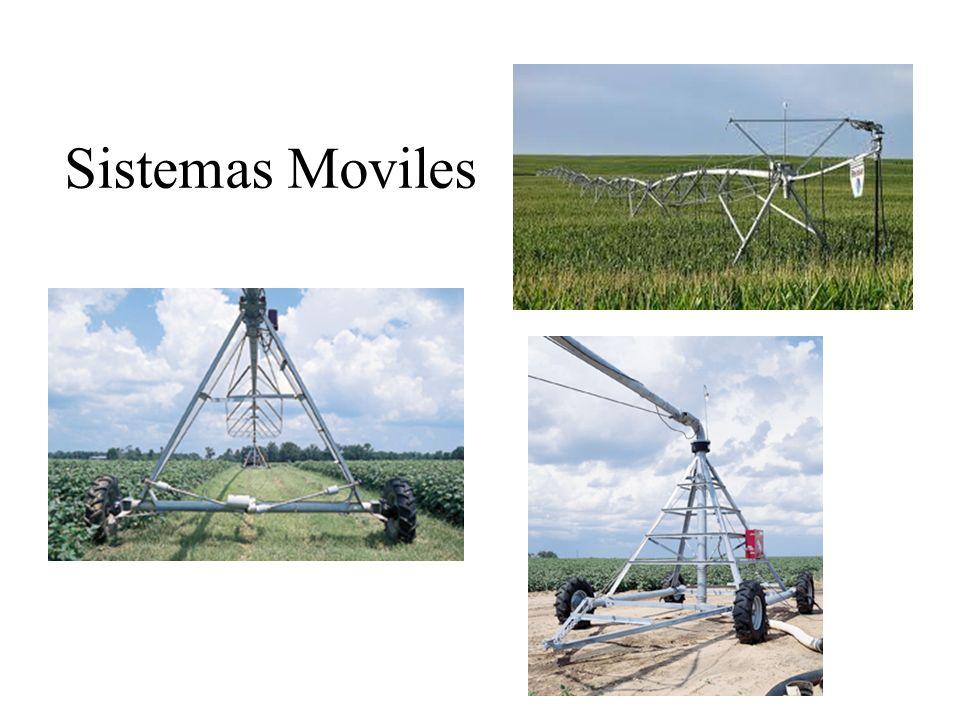 Sistemas Moviles