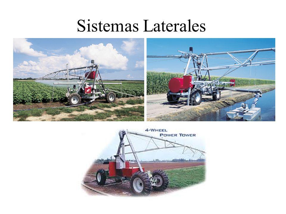 Sistemas Laterales
