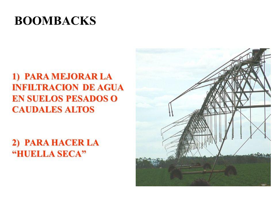 BOOMBACKS 1) PARA MEJORAR LA INFILTRACION DE AGUA EN SUELOS PESADOS O CAUDALES ALTOS 2) PARA HACER LA HUELLA SECA