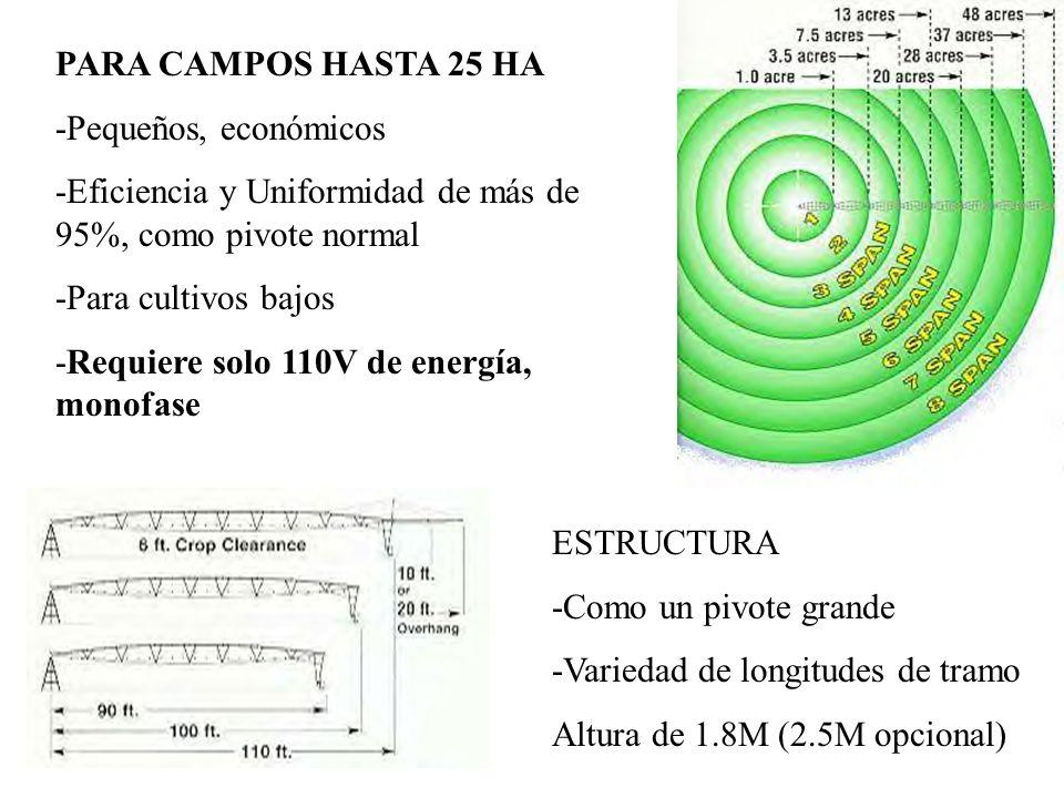PARA CAMPOS HASTA 25 HA -Pequeños, económicos -Eficiencia y Uniformidad de más de 95%, como pivote normal -Para cultivos bajos -Requiere solo 110V de