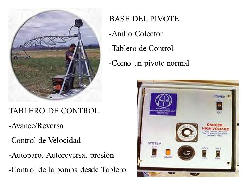 BASE DEL PIVOTE -Anillo Colector -Tablero de Control -Como un pivote normal TABLERO DE CONTROL -Avance/Reversa -Control de Velocidad -Autoparo, Autore