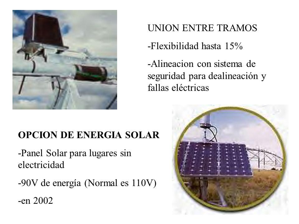 UNION ENTRE TRAMOS -Flexibilidad hasta 15% -Alineacion con sistema de seguridad para dealineación y fallas eléctricas OPCION DE ENERGIA SOLAR -Panel S