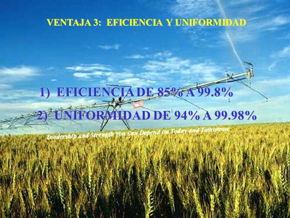 VENTAJA 3: EFICIENCIA Y UNIFORMIDAD 1) EFICIENCIA DE 85% A 99.8% 2) UNIFORMIDAD DE 94% A 99.98%