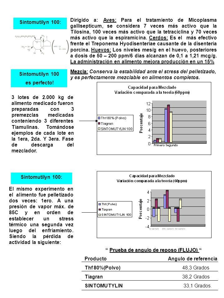 Se han realizado diversos estudios de campo en los cuales se ha demostrado que SINTOMUTYLIN 100 puede utilizarse como promotor de crecimiento a niveles de 40 ppm y como promotor de postura a niveles de 20 ppm.