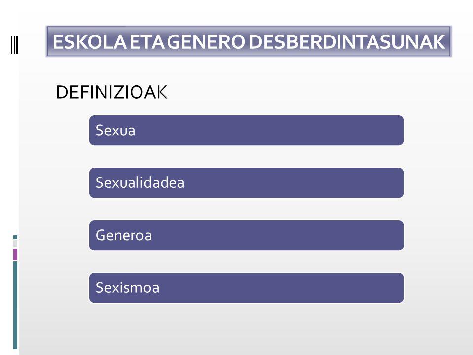 ESKOLA ETA GENERO DESBERDINTASUNAK DEFINIZIOAK SexuaSexualidadeaGeneroaSexismoa