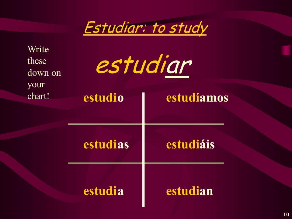 9 Hablar: to talk habl ar habl o as a amos áis an Write these down on your chart! Singular yo tú él / ella / Ud. Plural nosotros vosotros ellos / ella