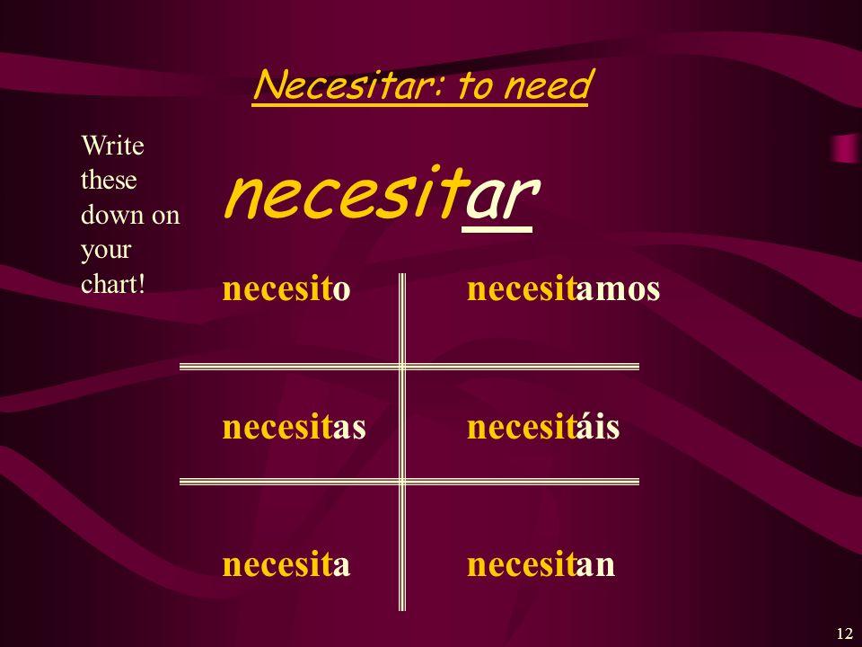 11 Enseñar: to teach enseñ ar enseñ o as a amos áis an Write these down on your chart!
