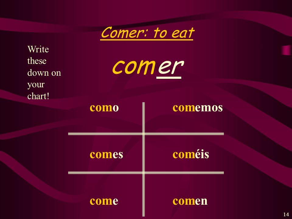 13 To form the present tense of er/-ir verbs: STEM + Verb ending -o -es -e -emos -imos -éis -ís -en Singular yo tú él / ella / Ud. Plural nosotros vos