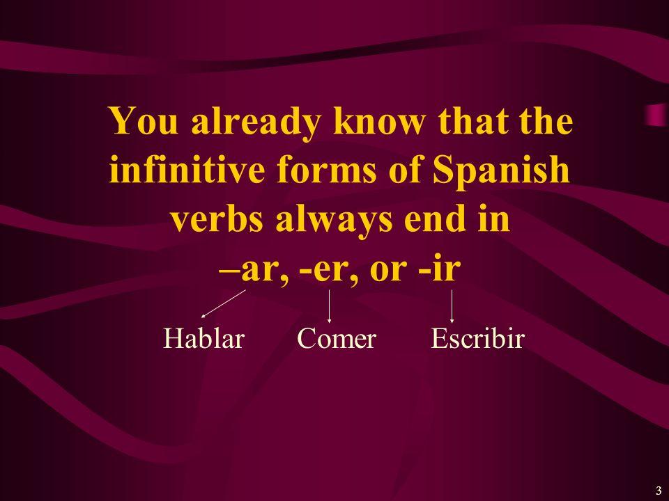 13 To form the present tense of er/-ir verbs: STEM + Verb ending -o -es -e -emos -imos -éis -ís -en Singular yo tú él / ella / Ud.