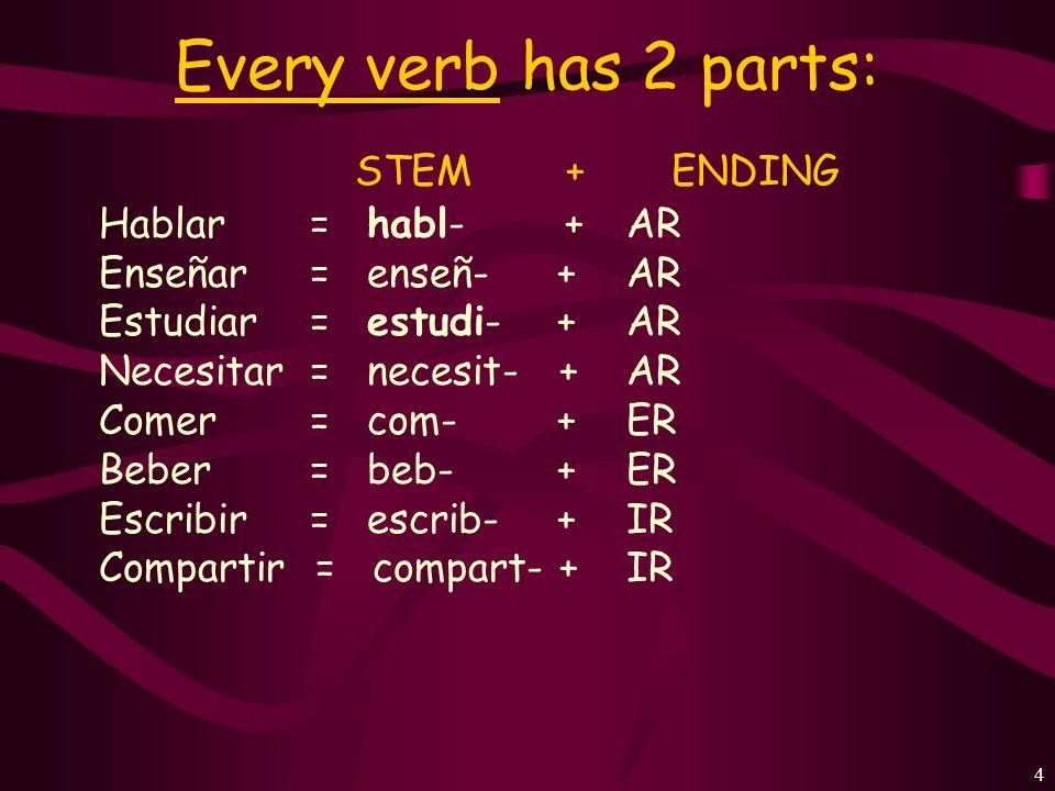 4 Every verb has 2 parts: Hablar= habl- +AR Enseñar= enseñ- +AR Estudiar= estudi- + AR Necesitar= necesit- +AR Comer= com- +ER Beber= beb- +ER Escribir= escrib- +IR Compartir = compart- +IR STEM+ENDING