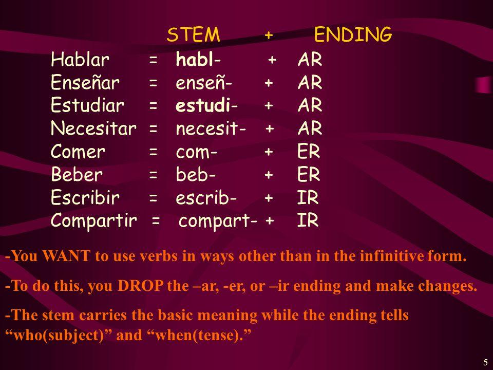 5 Hablar= habl- +AR Enseñar= enseñ- +AR Estudiar= estudi- + AR Necesitar= necesit- +AR Comer= com- +ER Beber= beb- +ER Escribir= escrib- +IR Compartir = compart- +IR STEM+ENDING -You WANT to use verbs in ways other than in the infinitive form.