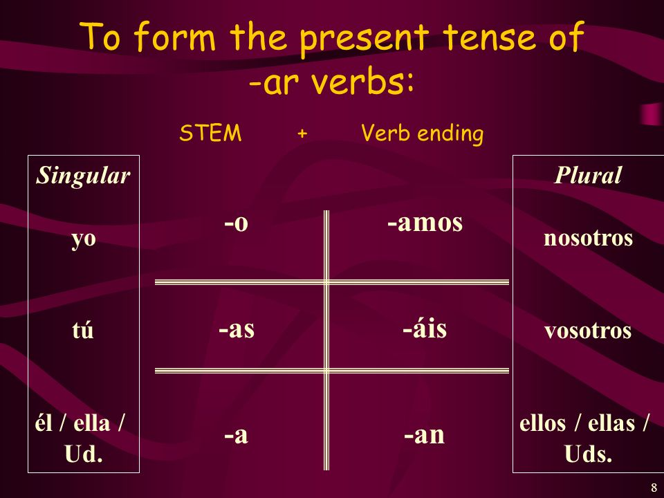 7 Present-tense verbs in Spanish are actions indicating what is happening now, in the present. Each simple expression in Spanish may convey two simila