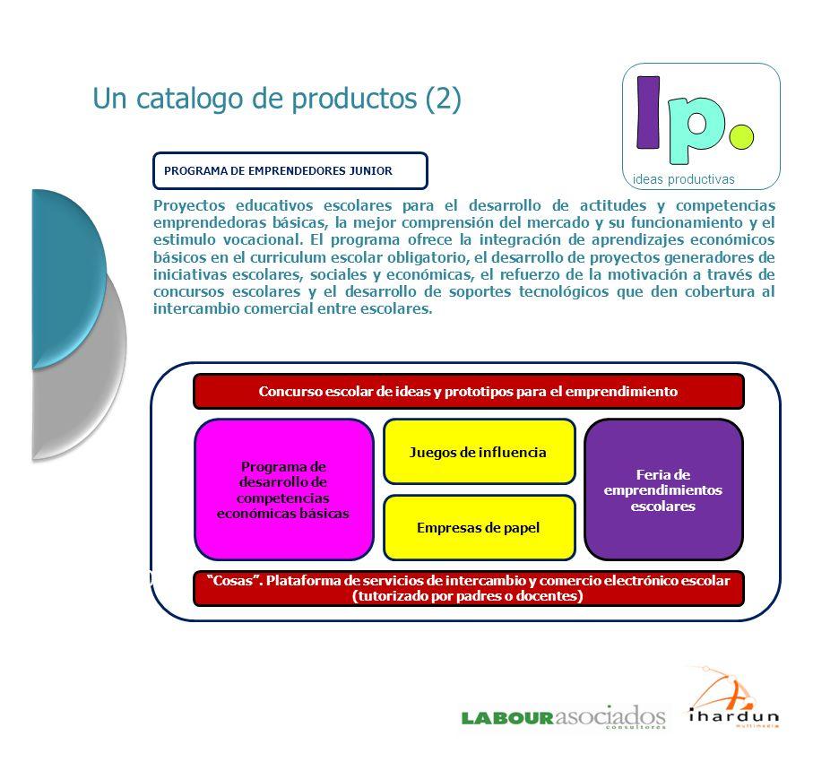 Programa de desarrollo de competencias económicas básicas Juegos de influencia Empresas de papel Feria de emprendimientos escolares Cosas. Plataforma