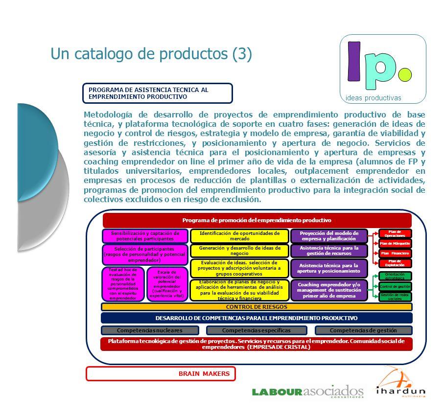 PROGRAMA DE ASISTENCIA TECNICA AL EMPRENDIMIENTO PRODUCTIVO Metodología de desarrollo de proyectos de emprendimiento productivo de base técnica, y pla
