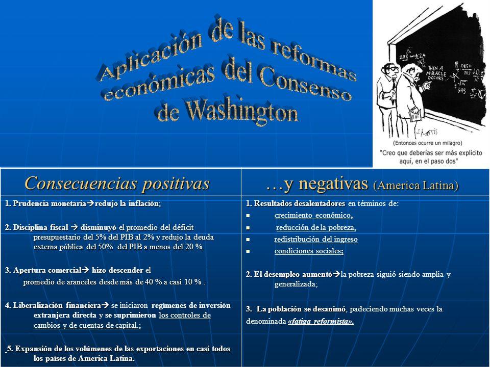 Consecuencias positivas Consecuencias positivas … y negativas (America Latina) … y negativas (America Latina) 1. Prudencia monetaria redujo la inflaci