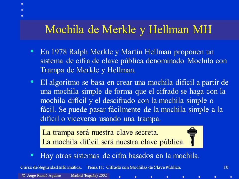 © Jorge Ramió Aguirre Madrid (España) 2002 Curso de Seguridad Informática. Tema 11: Cifrado con Mochilas de Clave Pública.10 En 1978 Ralph Merkle y Ma