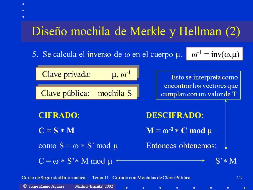 © Jorge Ramió Aguirre Madrid (España) 2002 Curso de Seguridad Informática. Tema 11: Cifrado con Mochilas de Clave Pública.12 5.Se calcula el inverso d