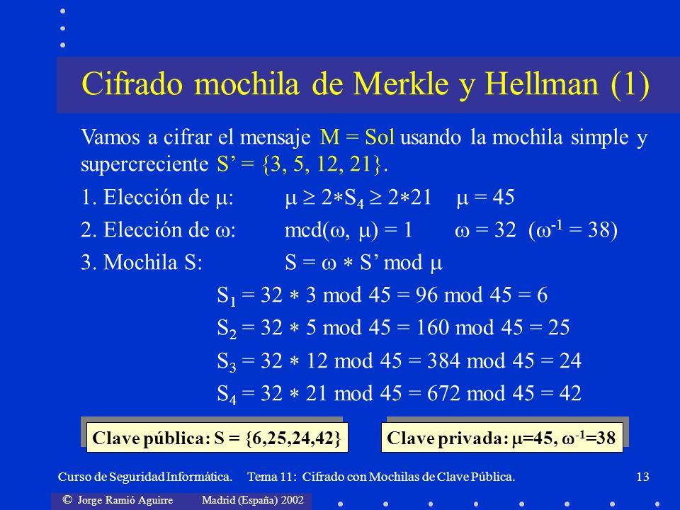 © Jorge Ramió Aguirre Madrid (España) 2002 Curso de Seguridad Informática. Tema 11: Cifrado con Mochilas de Clave Pública.13 Vamos a cifrar el mensaje