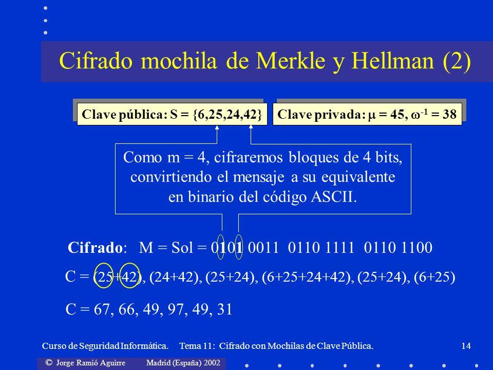 © Jorge Ramió Aguirre Madrid (España) 2002 Curso de Seguridad Informática. Tema 11: Cifrado con Mochilas de Clave Pública.14 Cifrado: M = Sol = 0101 0