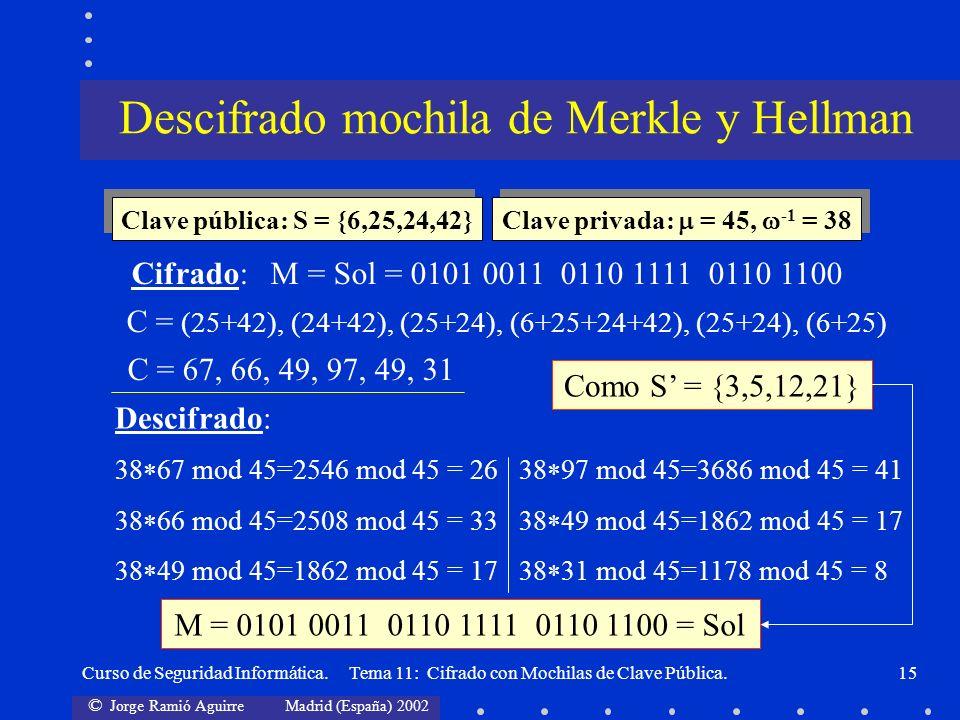 © Jorge Ramió Aguirre Madrid (España) 2002 Curso de Seguridad Informática. Tema 11: Cifrado con Mochilas de Clave Pública.15 Cifrado: M = Sol = 0101 0