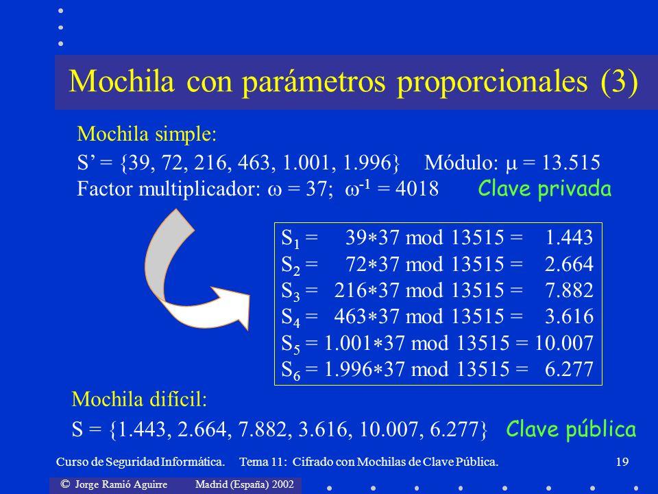 © Jorge Ramió Aguirre Madrid (España) 2002 Curso de Seguridad Informática. Tema 11: Cifrado con Mochilas de Clave Pública.19 Mochila simple: S = {39,