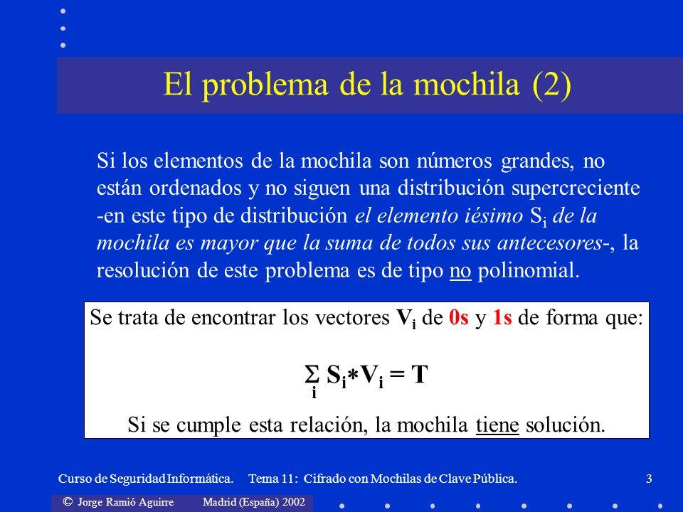 © Jorge Ramió Aguirre Madrid (España) 2002 Curso de Seguridad Informática. Tema 11: Cifrado con Mochilas de Clave Pública.3 Si los elementos de la moc