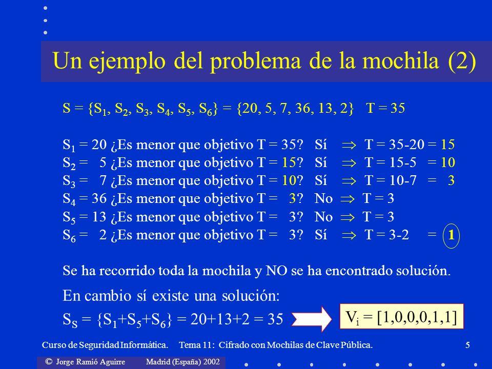 © Jorge Ramió Aguirre Madrid (España) 2002 Curso de Seguridad Informática. Tema 11: Cifrado con Mochilas de Clave Pública.5 S = {S 1, S 2, S 3, S 4, S