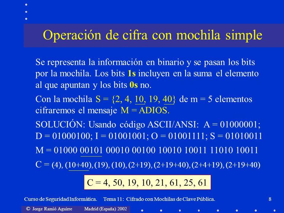 © Jorge Ramió Aguirre Madrid (España) 2002 Curso de Seguridad Informática. Tema 11: Cifrado con Mochilas de Clave Pública.8 Se representa la informaci