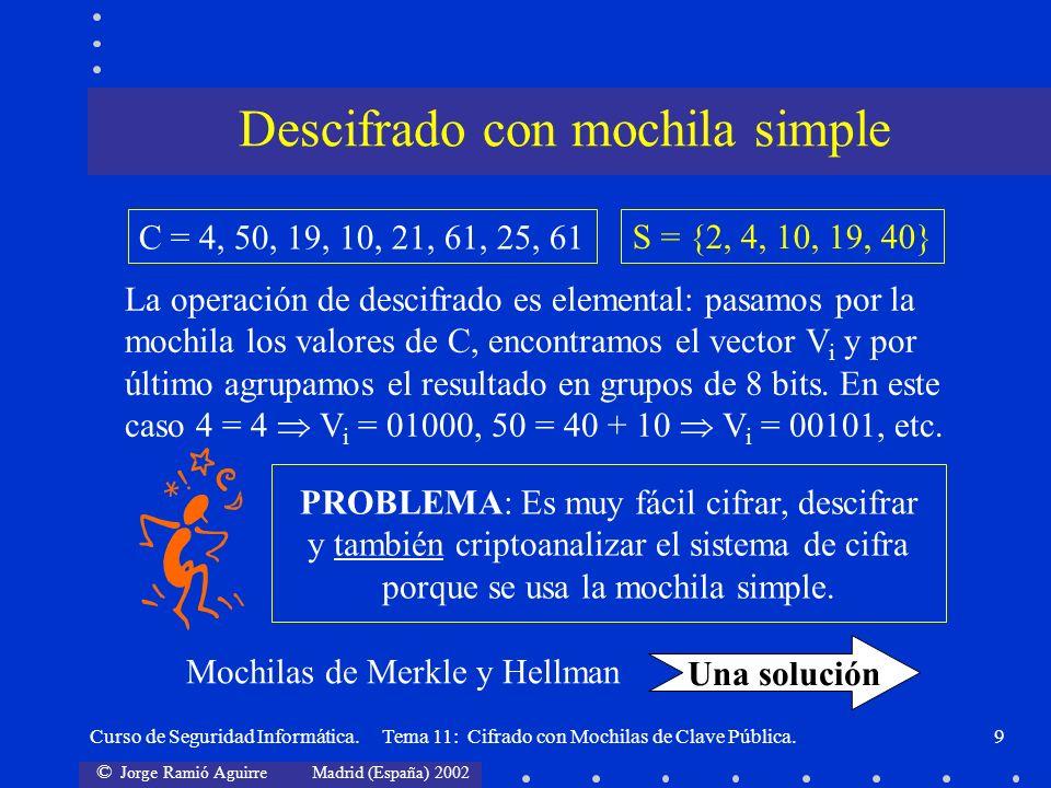 © Jorge Ramió Aguirre Madrid (España) 2002 Curso de Seguridad Informática. Tema 11: Cifrado con Mochilas de Clave Pública.9 La operación de descifrado