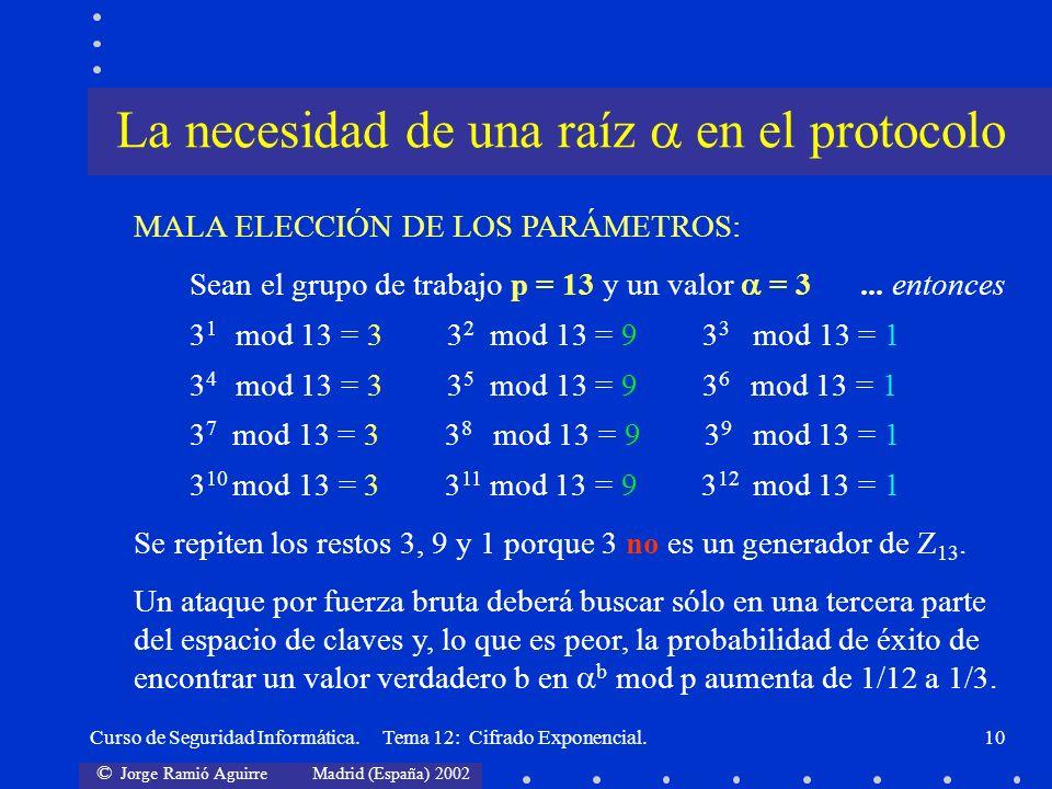 © Jorge Ramió Aguirre Madrid (España) 2002 Curso de Seguridad Informática. Tema 12: Cifrado Exponencial.10 MALA ELECCIÓN DE LOS PARÁMETROS: Sean el gr