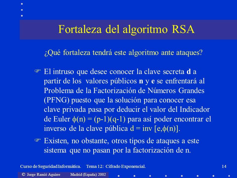 © Jorge Ramió Aguirre Madrid (España) 2002 Curso de Seguridad Informática. Tema 12: Cifrado Exponencial.14 ¿Qué fortaleza tendrá este algoritmo ante a